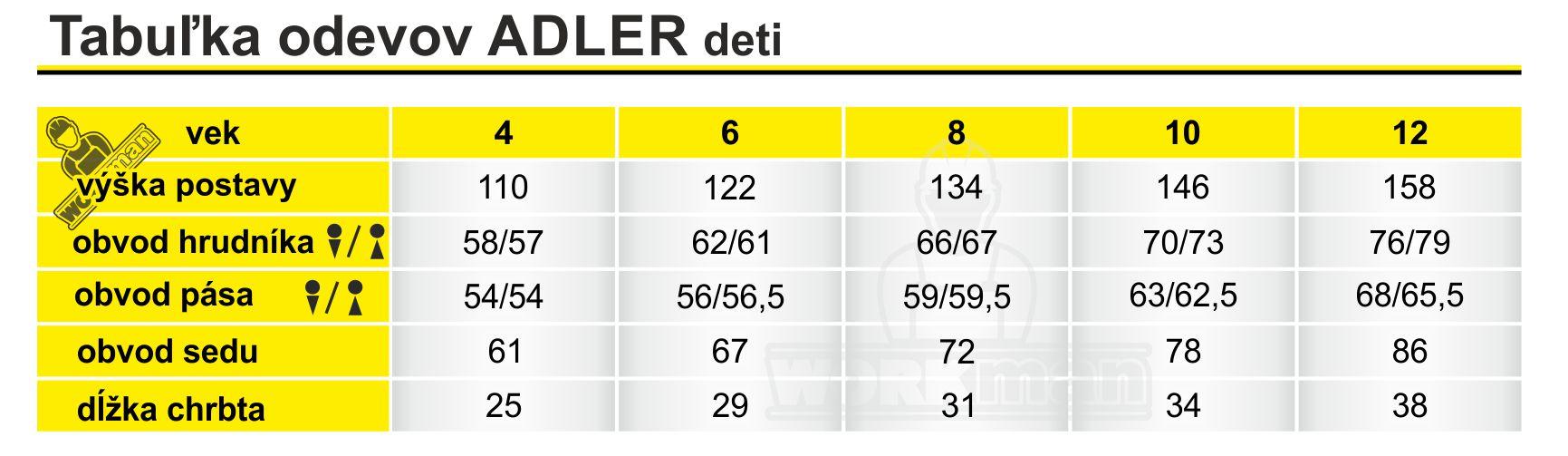 Veľkostná tabuľka Adler deti