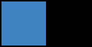 modrá/čierna
